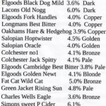 Beer Festival List April 17